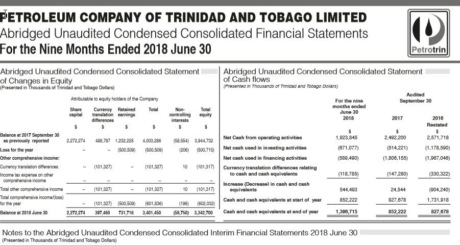 Image result for petrotrin financial reports