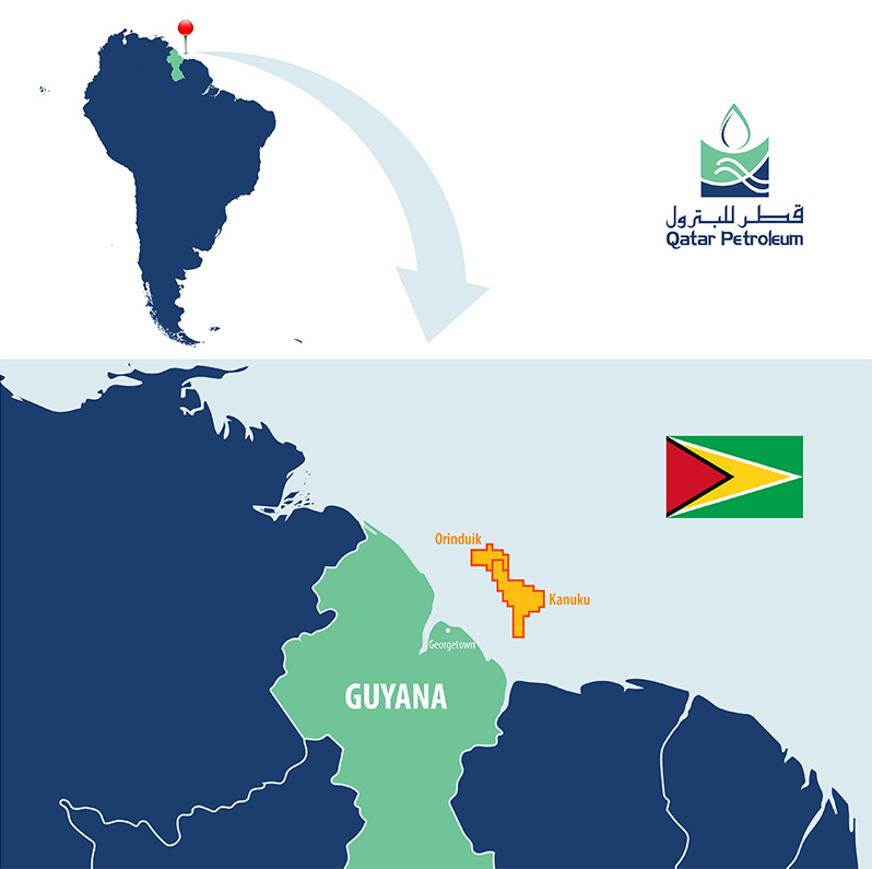 Qatar Petroleum Enters Blocks In Guyana | Energy Analytics