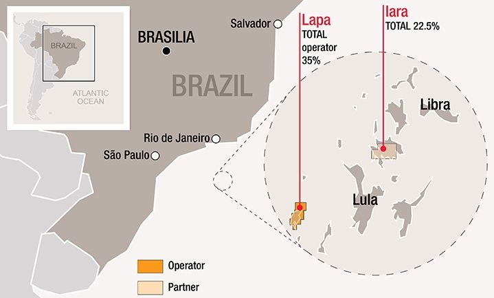 Total Reports 1st Oil From Iara Offshore Brazil