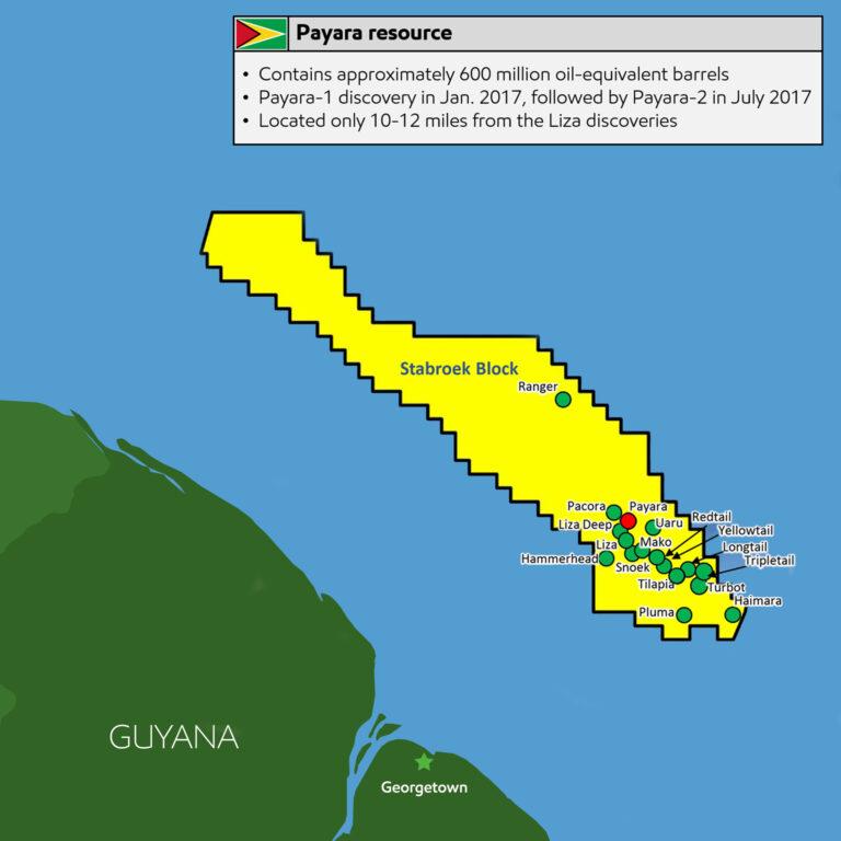 ExxonMobil To Proceed With Payara Development