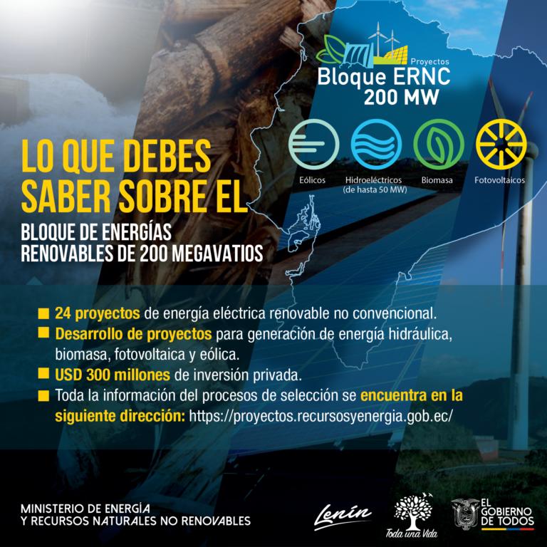 Ecuador Announces PPS For Renewable Projects