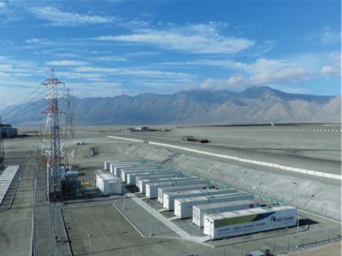 Empresa Eléctrica Angamos SpA Announces Early Tender