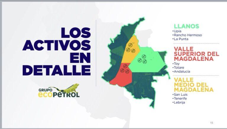 Ecopetrol Launches Fields In 'Ronda Campos 2020'