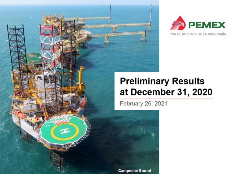Pemex's 4Q:20 Results [PDF Downloads]